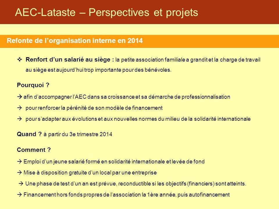 AEC-Lataste – Perspectives et projets Refonte de l'organisation interne en 2014  Renfort d'un salarié au siège : la petite association familiale a gr