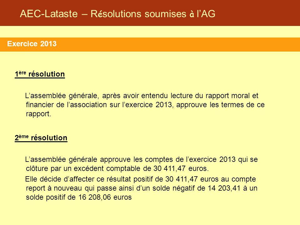AEC-Lataste – R é solutions soumises à l'AG 1 ère résolution L'assemblée générale, après avoir entendu lecture du rapport moral et financier de l'asso