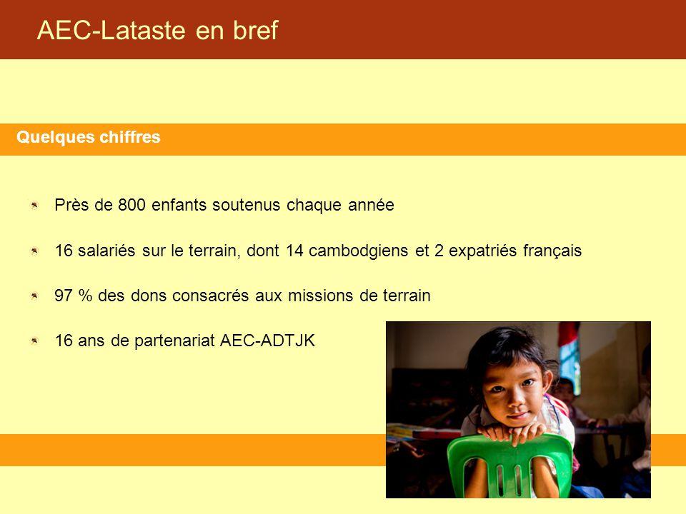 AEC-Lataste en bref Quelques chiffres Près de 800 enfants soutenus chaque année 16 salariés sur le terrain, dont 14 cambodgiens et 2 expatriés françai