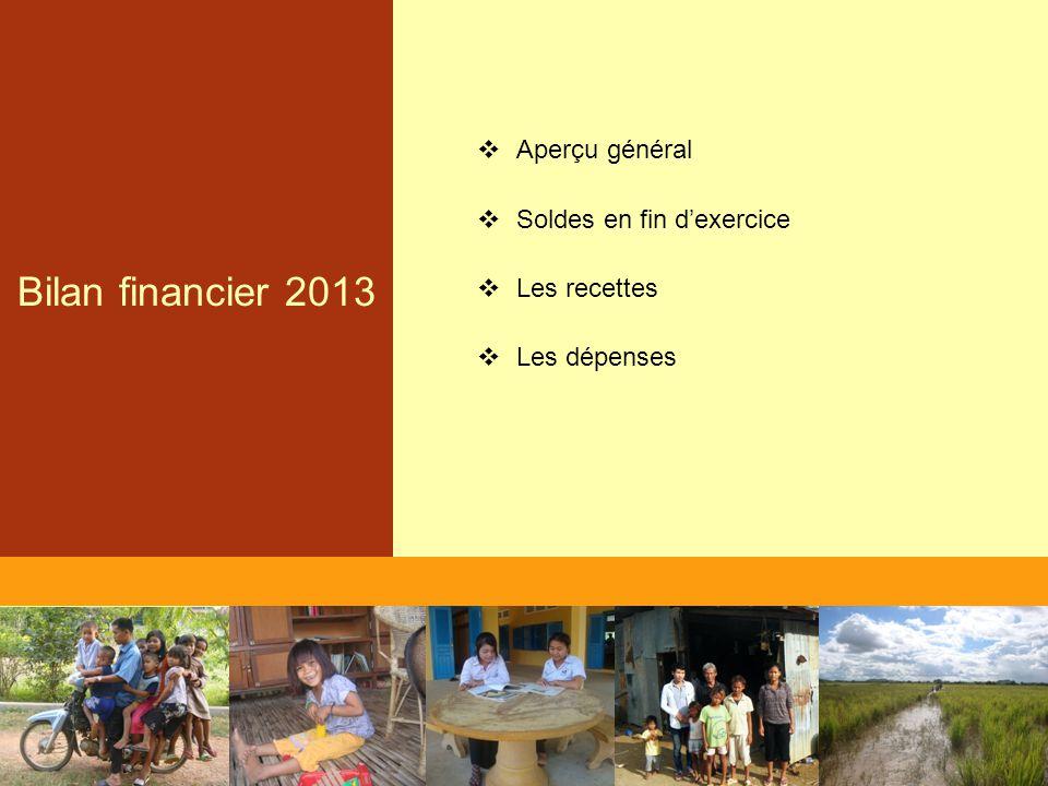 Bilan financier 2013  Aperçu général  Soldes en fin d'exercice  Les recettes  Les dépenses