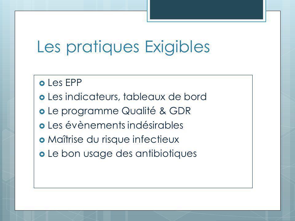 Les pratiques Exigibles  Les EPP  Les indicateurs, tableaux de bord  Le programme Qualité & GDR  Les évènements indésirables  Maîtrise du risque infectieux  Le bon usage des antibiotiques