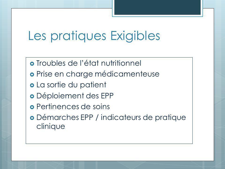 Les pratiques Exigibles  Troubles de l'état nutritionnel  Prise en charge médicamenteuse  La sortie du patient  Déploiement des EPP  Pertinences de soins  Démarches EPP / indicateurs de pratique clinique