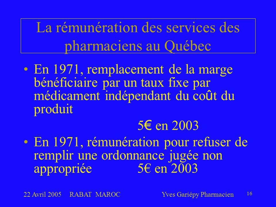 22 Avril 2005RABAT MAROCYves Gariépy Pharmacien 16 La rémunération des services des pharmaciens au Québec En 1971, remplacement de la marge bénéficiaire par un taux fixe par médicament indépendant du co û t du produit 5 € en 2003 En 1971, rémunération pour refuser de remplir une ordonnance jugée non appropriée 5€ en 2003
