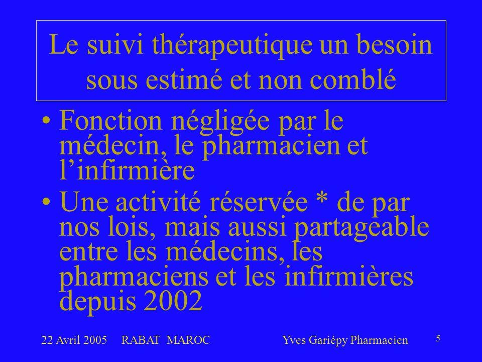 22 Avril 2005RABAT MAROCYves Gariépy Pharmacien 5 Le suivi thérapeutique un besoin sous estimé et non comblé Fonction négligée par le médecin, le pharmacien et l'infirmière Une activité réservée * de par nos lois, mais aussi partageable entre les médecins, les pharmaciens et les infirmières depuis 2002