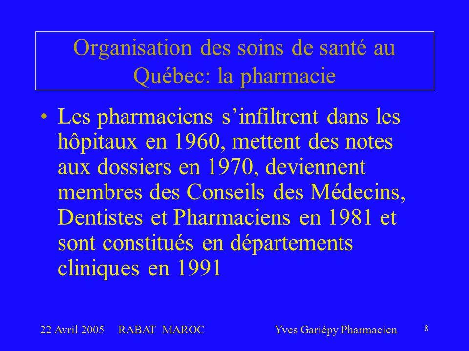 22 Avril 2005RABAT MAROCYves Gariépy Pharmacien 8 Les pharmaciens s'infiltrent dans les hôpitaux en 1960, mettent des notes aux dossiers en 1970, devi