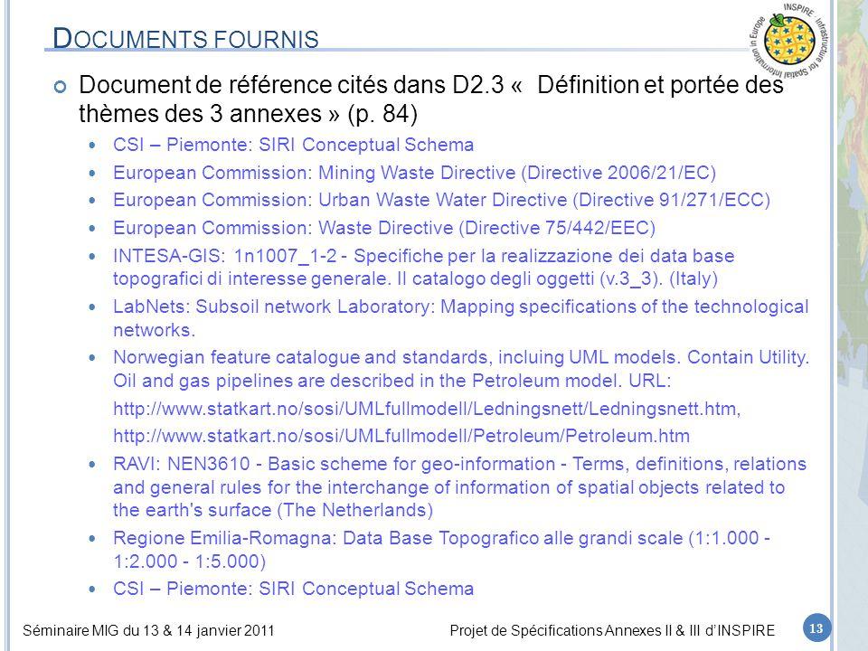 Séminaire MIG du 13 & 14 janvier 2011Projet de Spécifications Annexes II & III d'INSPIRE D OCUMENTS FOURNIS Document de référence cités dans D2.3 « Définition et portée des thèmes des 3 annexes » (p.