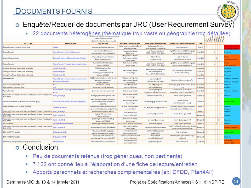 Séminaire MIG du 13 & 14 janvier 2011Projet de Spécifications Annexes II & III d'INSPIRE D OCUMENTS FOURNIS Enquête/Recueil de documents par JRC (User