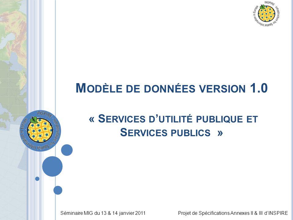 Séminaire MIG du 13 & 14 janvier 2011Projet de Spécifications Annexes II & III d'INSPIRE M ODÈLE DE DONNÉES VERSION 1.0 « S ERVICES D ' UTILITÉ PUBLIQ