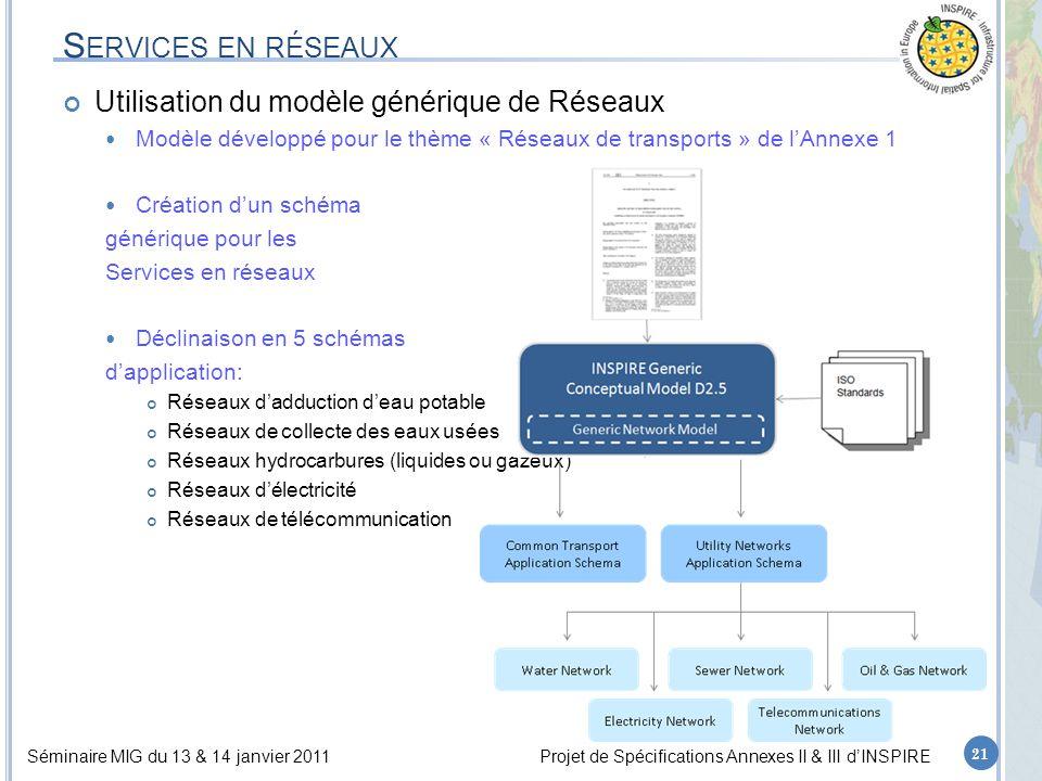 Séminaire MIG du 13 & 14 janvier 2011Projet de Spécifications Annexes II & III d'INSPIRE S ERVICES EN RÉSEAUX Utilisation du modèle générique de Réseaux Modèle développé pour le thème « Réseaux de transports » de l'Annexe 1 Création d'un schéma générique pour les Services en réseaux Déclinaison en 5 schémas d'application: Réseaux d'adduction d'eau potable Réseaux de collecte des eaux usées Réseaux hydrocarbures (liquides ou gazeux) Réseaux d'électricité Réseaux de télécommunication 21