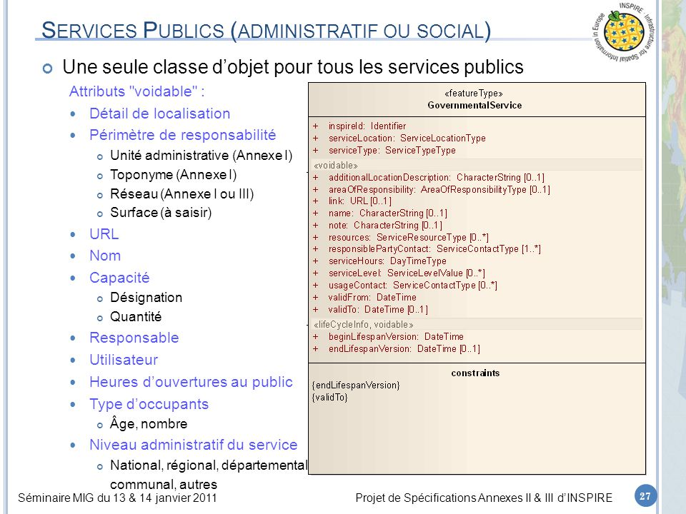 Séminaire MIG du 13 & 14 janvier 2011Projet de Spécifications Annexes II & III d'INSPIRE S ERVICES P UBLICS ( ADMINISTRATIF OU SOCIAL ) Une seule classe d'objet pour tous les services publics Attributs voidable : Détail de localisation Périmètre de responsabilité Unité administrative (Annexe I) Toponyme (Annexe I) Réseau (Annexe I ou III) Surface (à saisir) URL Nom Capacité Désignation Quantité Responsable Utilisateur Heures d'ouvertures au public Type d'occupants Âge, nombre Niveau administratif du service National, régional, départemental, communal, autres 27