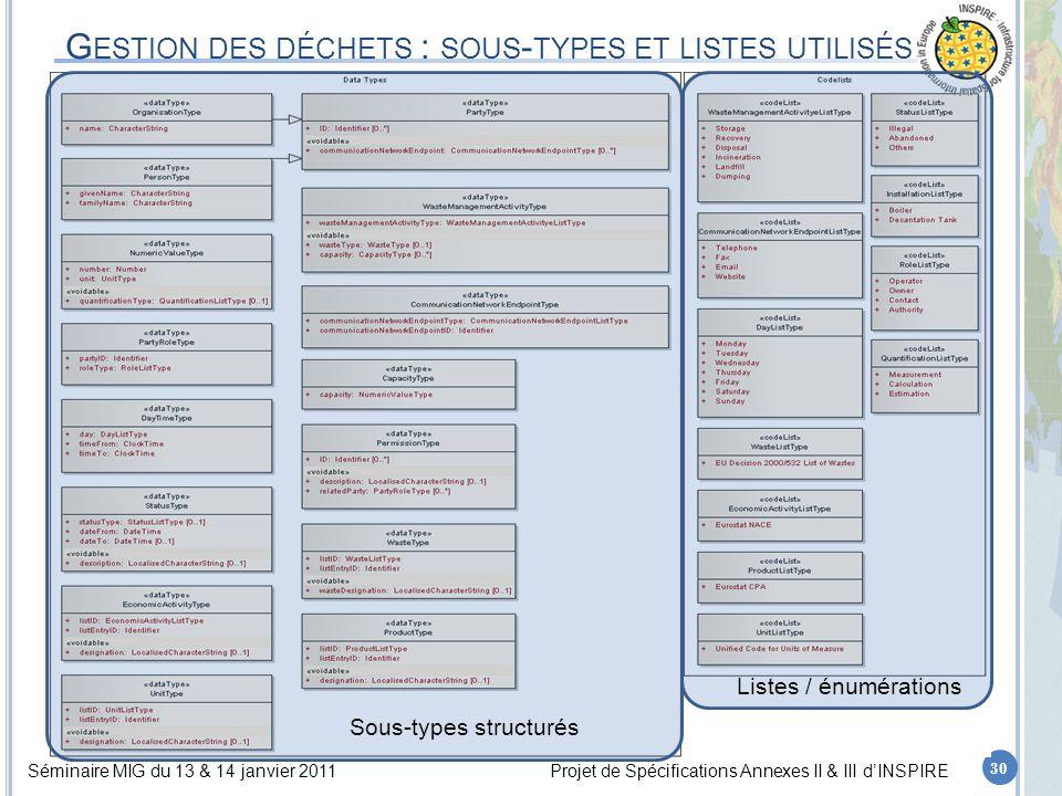 Séminaire MIG du 13 & 14 janvier 2011Projet de Spécifications Annexes II & III d'INSPIRE G ESTION DES DÉCHETS : SOUS - TYPES ET LISTES UTILISÉS 30 Listes / énumérations Sous-types structurés