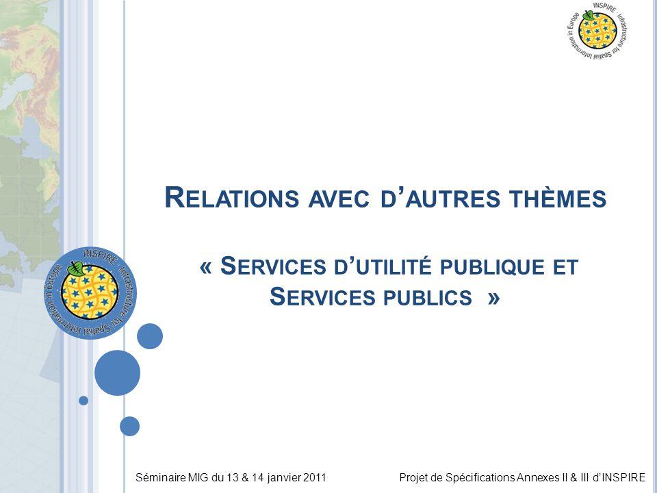 Séminaire MIG du 13 & 14 janvier 2011Projet de Spécifications Annexes II & III d'INSPIRE R ELATIONS AVEC D ' AUTRES THÈMES « S ERVICES D ' UTILITÉ PUBLIQUE ET S ERVICES PUBLICS »