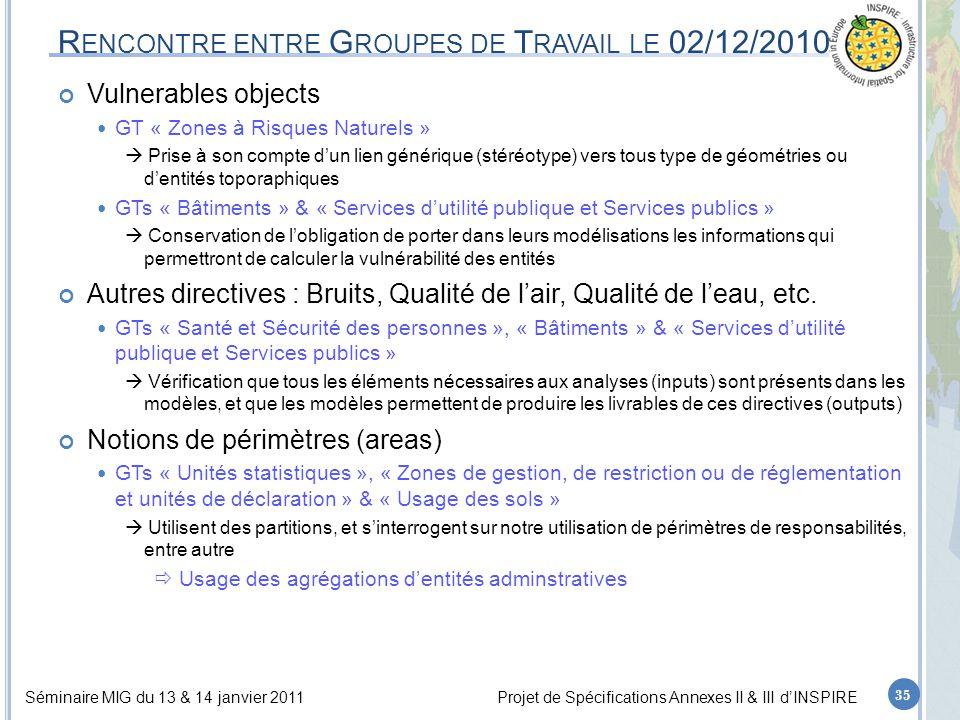 Séminaire MIG du 13 & 14 janvier 2011Projet de Spécifications Annexes II & III d'INSPIRE R ENCONTRE ENTRE G ROUPES DE T RAVAIL LE 02/12/2010 Vulnerabl
