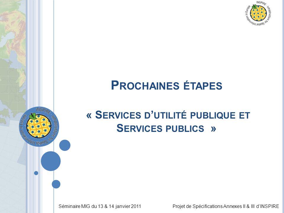 Séminaire MIG du 13 & 14 janvier 2011Projet de Spécifications Annexes II & III d'INSPIRE P ROCHAINES ÉTAPES « S ERVICES D ' UTILITÉ PUBLIQUE ET S ERVICES PUBLICS »