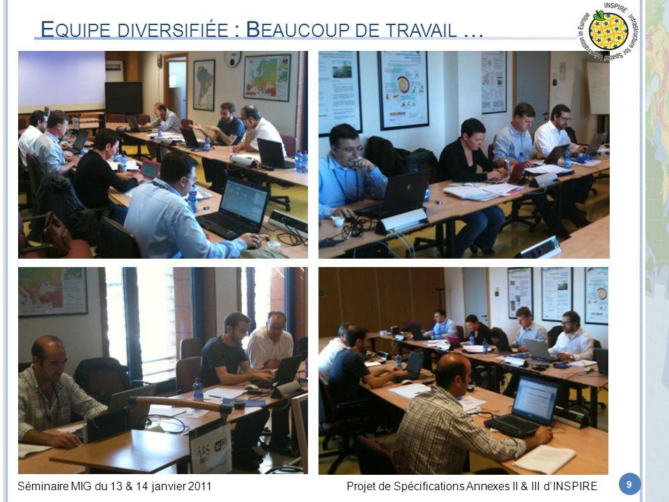 Séminaire MIG du 13 & 14 janvier 2011Projet de Spécifications Annexes II & III d'INSPIRE E QUIPE DIVERSIFIÉE : B EAUCOUP DE TRAVAIL … 9