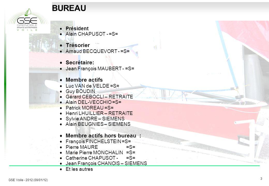3 3 GSE Voile - 2012 (09/01/12) BUREAU  Président  Alain CHAPUSOT - =S=  Trésorier  Arnaud BECQUEVORT - =S=  Secrétaire:  Jean François MAUBERT - =S=  Membre actifs  Luc VAN de VELDE =S=  Guy BOUDIN  Gérard CEBOCLI – RETRAITE  Alain DEL-VECCHIO =S=  Patrick MOREAU =S=  Henri LHUILLIER – RETRAITE  Sylvie ANDRE – SIEMENS  Alain BEUGNIES – SIEMENS  Membre actifs hors bureau :  François FINCHELSTEIN =S=  Pierre MAURE =S=  Marie Pierre MONCHALIN =S=  Catherine CHAPUSOT - =S=  Jean François CHANOIS – SIEMENS  Et les autres