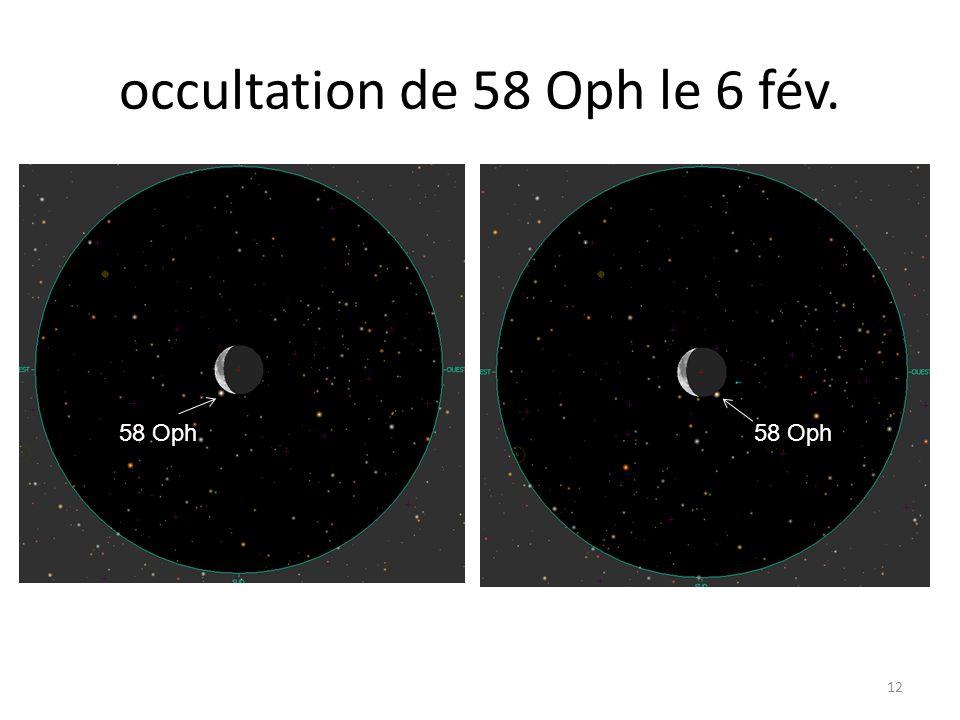 occultation de 58 Oph le 6 fév. 12 68 Ori 106 Tau Kappa Cnc 58 Oph