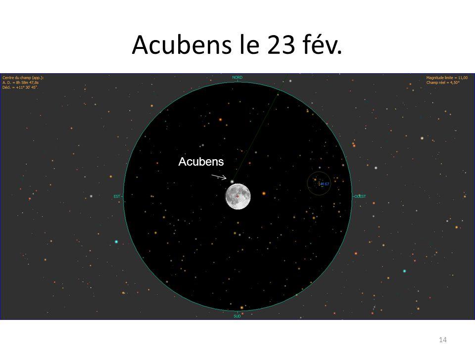 Acubens le 23 fév. 14 Acubens