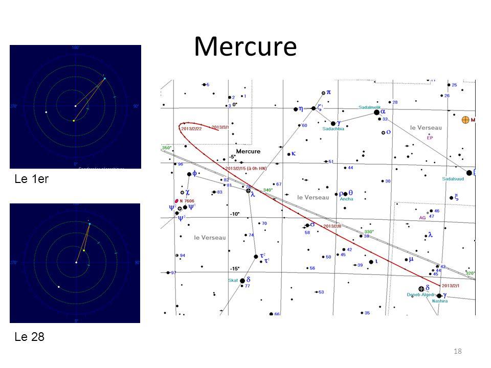 Mercure 18 Le 1er Le 28