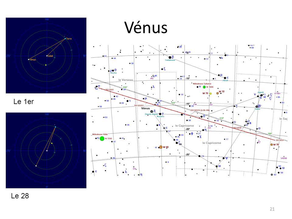 Vénus 21 Le 1er Le 28