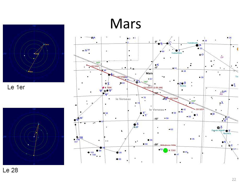 Mars 22 Le 1er Le 28