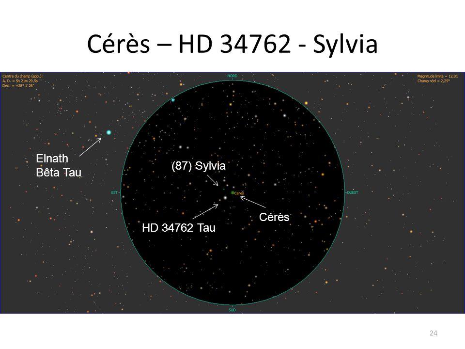 Cérès – HD 34762 - Sylvia 24 Cérès HD 34762 Tau (87) Sylvia Elnath Bêta Tau