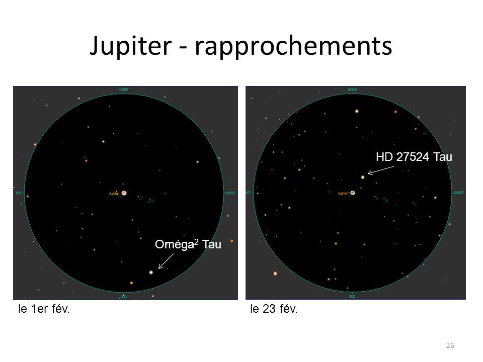 Jupiter - rapprochements 26 le 1er fév.le 23 fév. Oméga 2 Tau HD 27524 Tau