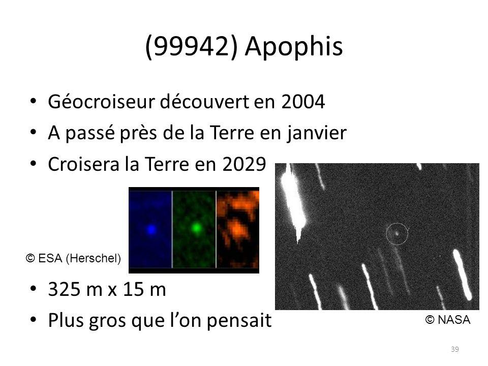 (99942) Apophis Géocroiseur découvert en 2004 A passé près de la Terre en janvier Croisera la Terre en 2029 325 m x 15 m Plus gros que l'on pensait 39 © ESA (Herschel) © NASA