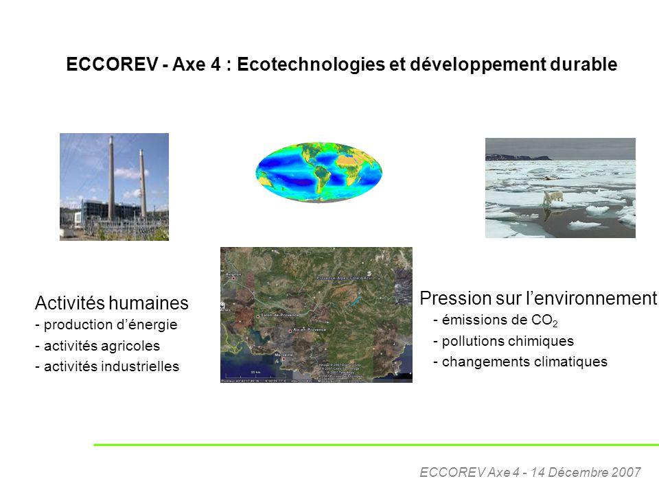 ECCOREV Axe 4 - 14 Décembre 2007 Pression sur l'environnement - émissions de CO 2 - pollutions chimiques - changements climatiques Activités humaines