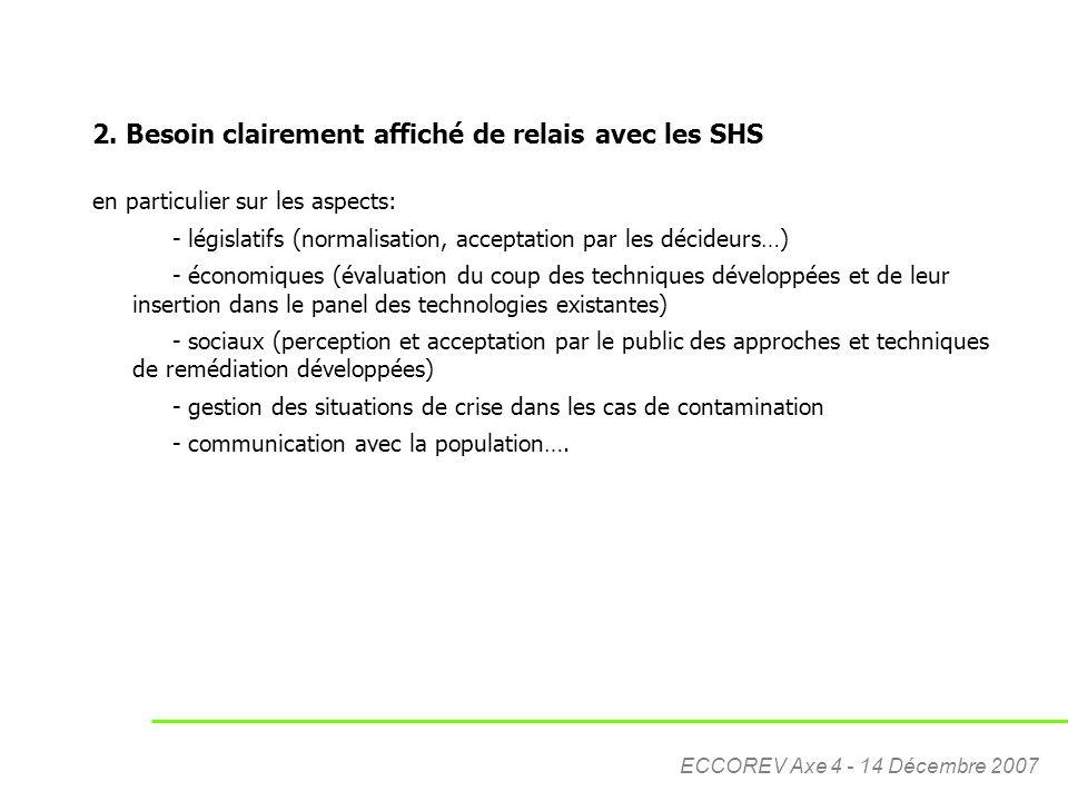 ECCOREV Axe 4 - 14 Décembre 2007 2. Besoin clairement affiché de relais avec les SHS en particulier sur les aspects: - législatifs (normalisation, acc