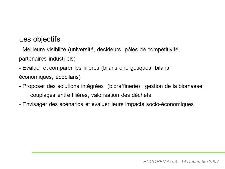 ECCOREV Axe 4 - 14 Décembre 2007 Les objectifs - Meilleure visibilité (université, décideurs, pôles de compétitivité, partenaires industriels) - Evalu