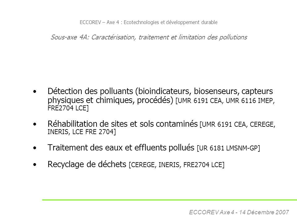 ECCOREV Axe 4 - 14 Décembre 2007 ECCOREV – Axe 4 : Ecotechnologies et développement durable Sous-axe 4A: Caractérisation, traitement et limitation des