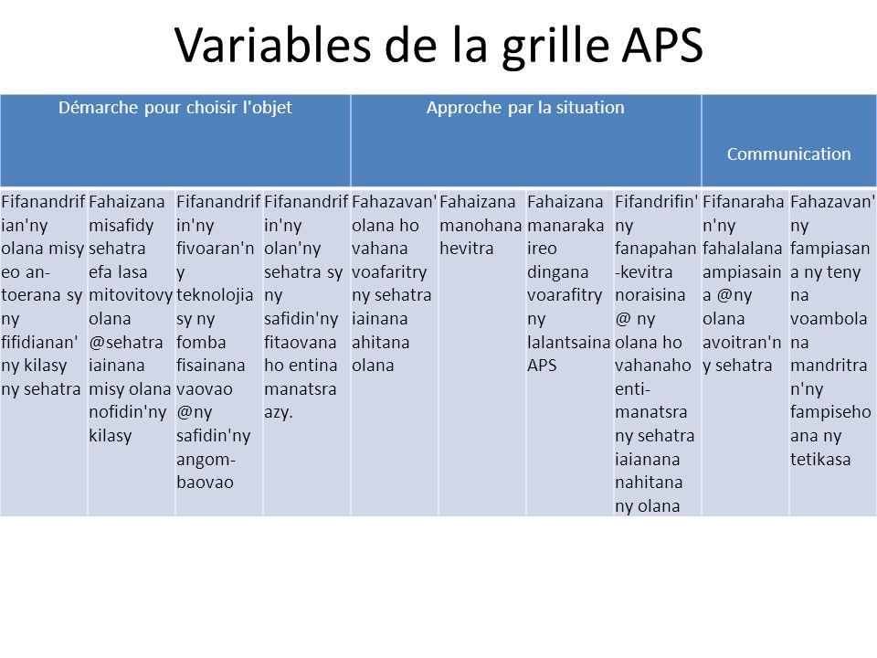 Variables de la grille APS Démarche pour choisir l'objet Approche par la situation Communication Fifanandrif ian'ny olana misy eo an- toerana sy ny fi