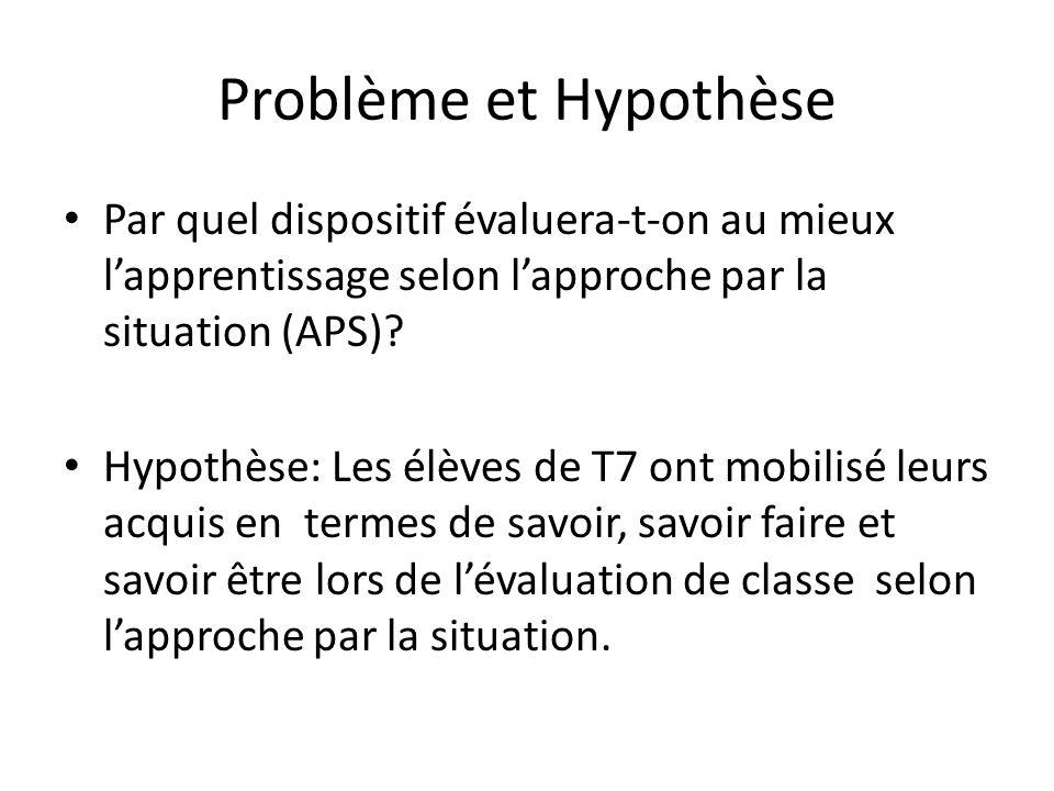 Problème et Hypothèse Par quel dispositif évaluera-t-on au mieux l'apprentissage selon l'approche par la situation (APS)? Hypothèse: Les élèves de T7