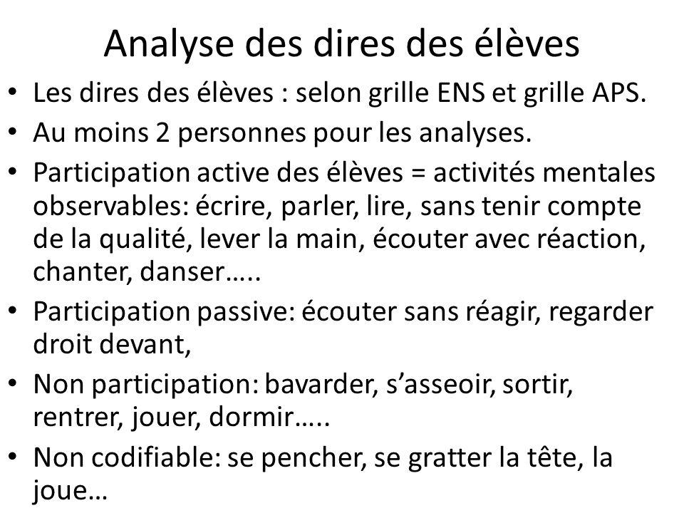 Analyse des dires des élèves Les dires des élèves : selon grille ENS et grille APS. Au moins 2 personnes pour les analyses. Participation active des é
