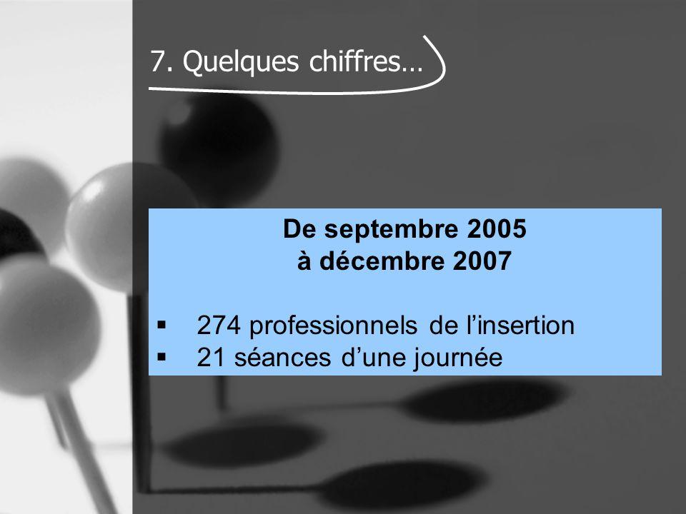 7. Quelques chiffres… De septembre 2005 à décembre 2007  274 professionnels de l'insertion  21 séances d'une journée