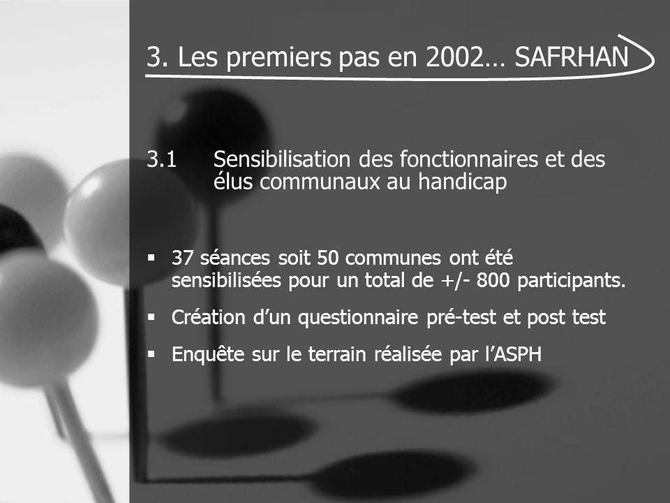 3. Les premiers pas en 2002… SAFRHAN 3.1Sensibilisation des fonctionnaires et des élus communaux au handicap  37 séances soit 50 communes ont été sen