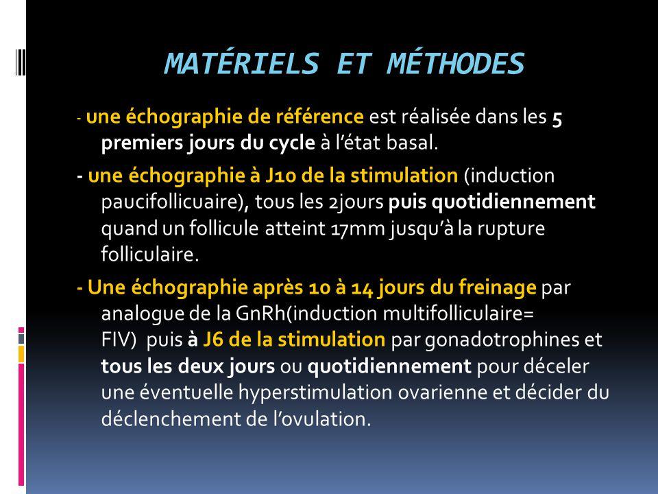 MATÉRIELS ET MÉTHODES - une échographie de référence est réalisée dans les 5 premiers jours du cycle à l'état basal. - une échographie à J10 de la sti