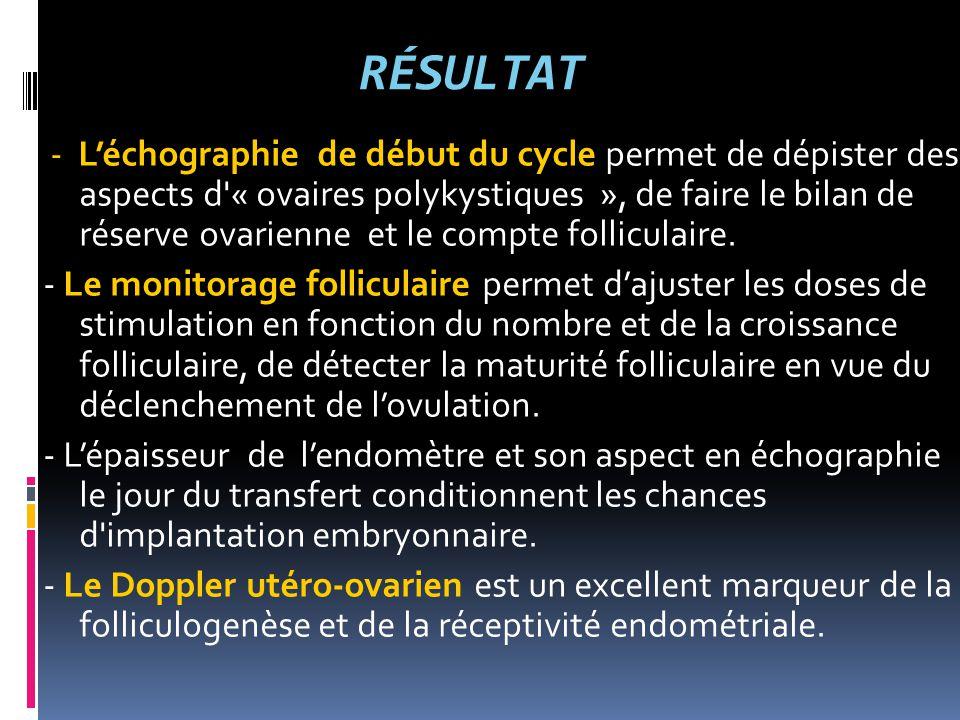 DISCUSSION Les différentes méthodes de PMA: Insémination artificielle, fécondation in vitro (FIV) et fécondation avec injection intracytoplasmique de spermatozoïdes (ICSI) ont connu un développement explosif grâce à l'échographie particulièrement par voie endovaginale.