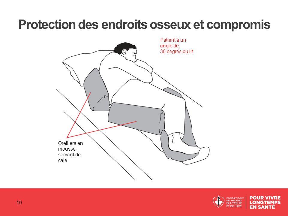 Protection des endroits osseux et compromis 10 Oreillers en mousse servant de cale Patient à un angle de 30 degrés du lit