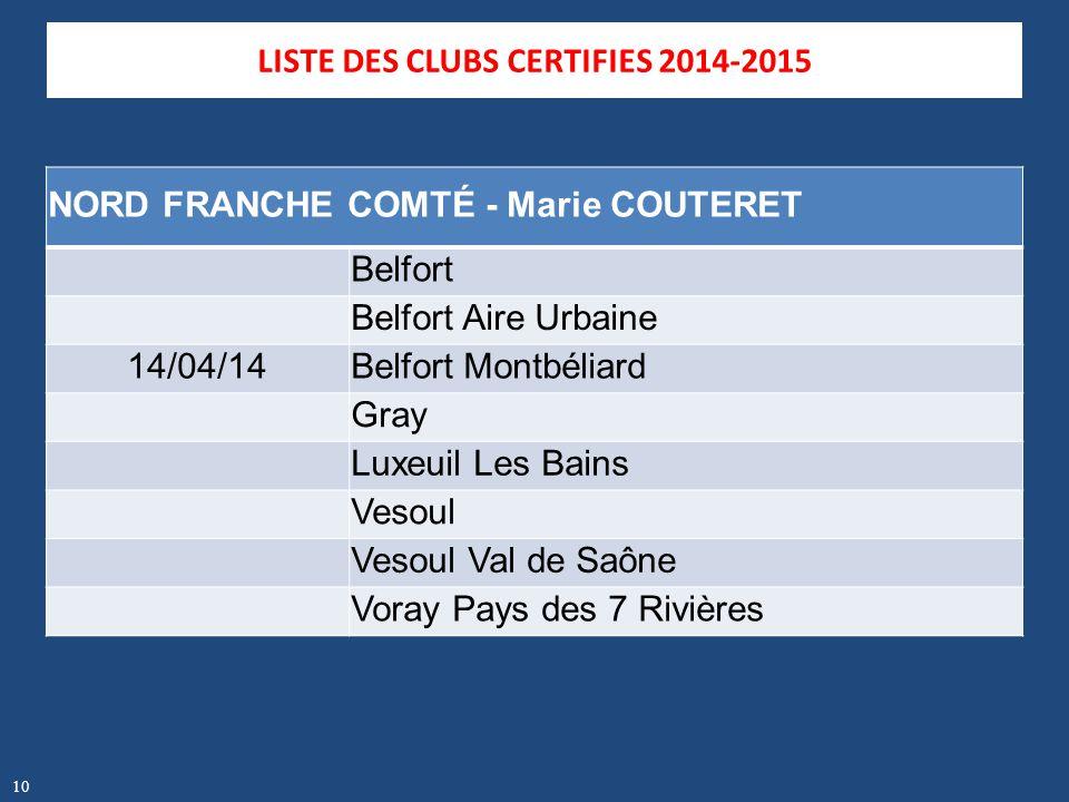 LISTE DES CLUBS CERTIFIES 2014-2015 NORD FRANCHE COMTÉ - Marie COUTERET Belfort Belfort Aire Urbaine 14/04/14Belfort Montbéliard Gray Luxeuil Les Bain