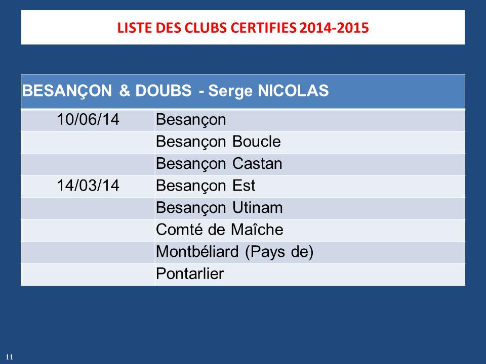 LISTE DES CLUBS CERTIFIES 2014-2015 BESANÇON & DOUBS - Serge NICOLAS 10/06/14Besançon Besançon Boucle Besançon Castan 14/03/14Besançon Est Besançon Ut