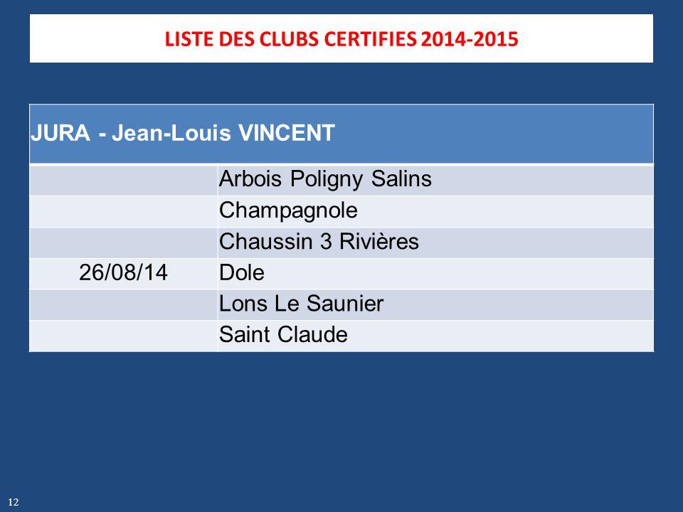 LISTE DES CLUBS CERTIFIES 2014-2015 JURA - Jean-Louis VINCENT Arbois Poligny Salins Champagnole Chaussin 3 Rivières 26/08/14Dole Lons Le Saunier Saint
