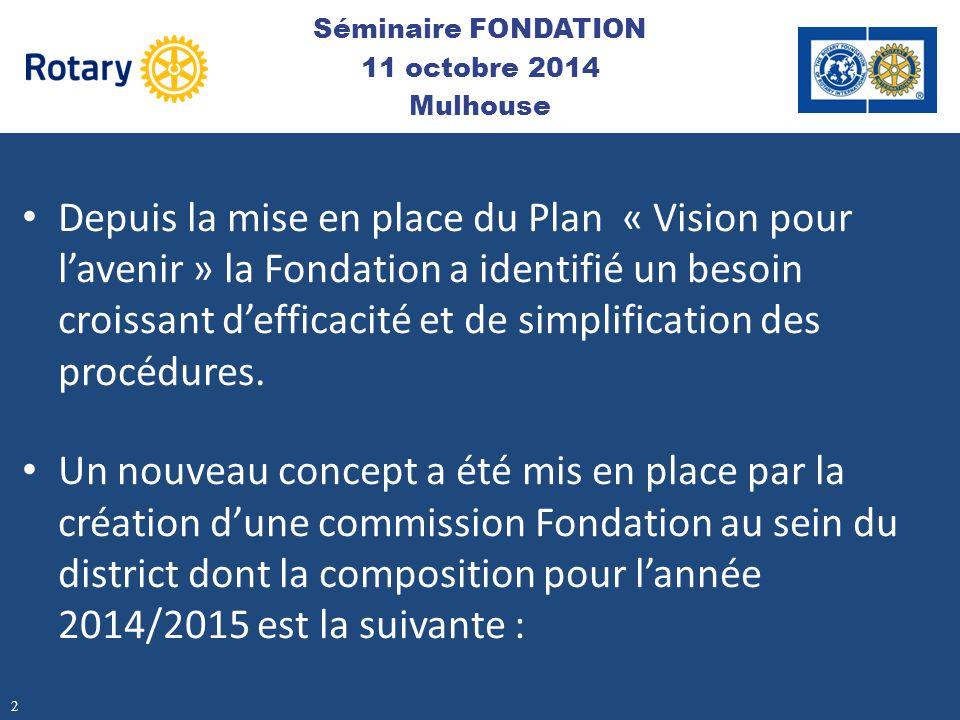 Depuis la mise en place du Plan « Vision pour l'avenir » la Fondation a identifié un besoin croissant d'efficacité et de simplification des procédures