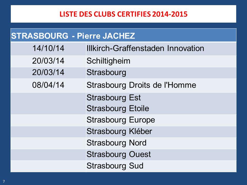 STRASBOURG - Pierre JACHEZ 14/10/14Illkirch-Graffenstaden Innovation 20/03/14Schiltigheim 20/03/14Strasbourg 08/04/14Strasbourg Droits de l'Homme Stra