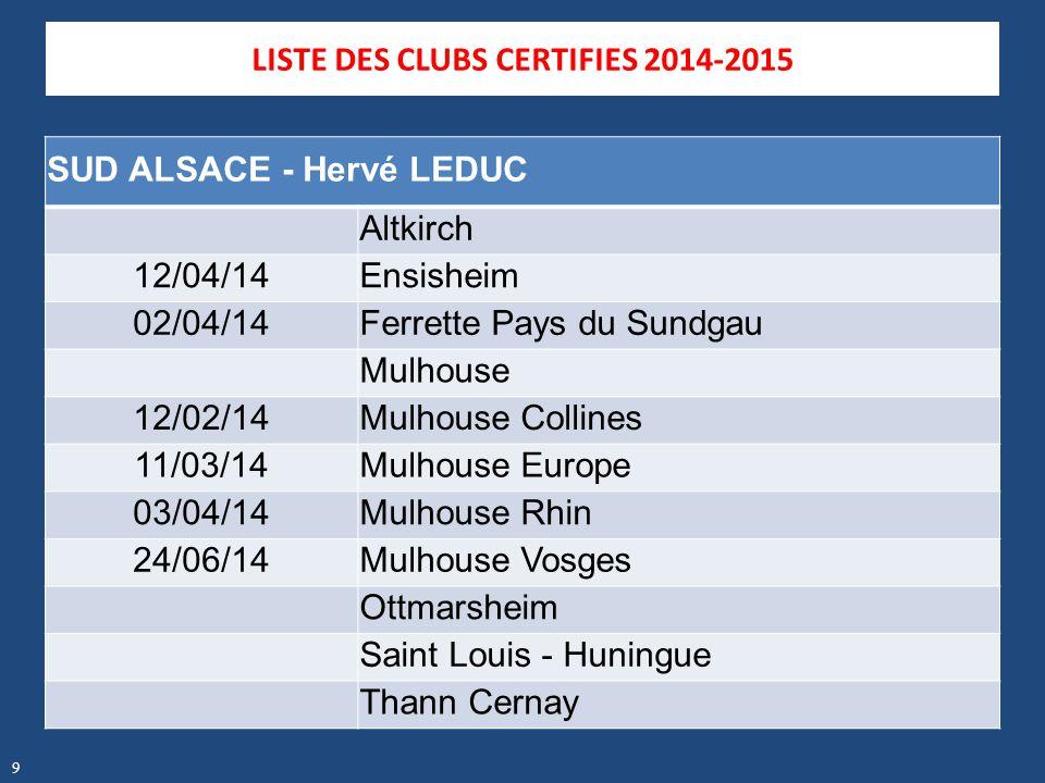 LISTE DES CLUBS CERTIFIES 2014-2015 SUD ALSACE - Hervé LEDUC Altkirch 12/04/14Ensisheim 02/04/14Ferrette Pays du Sundgau Mulhouse 12/02/14Mulhouse Col