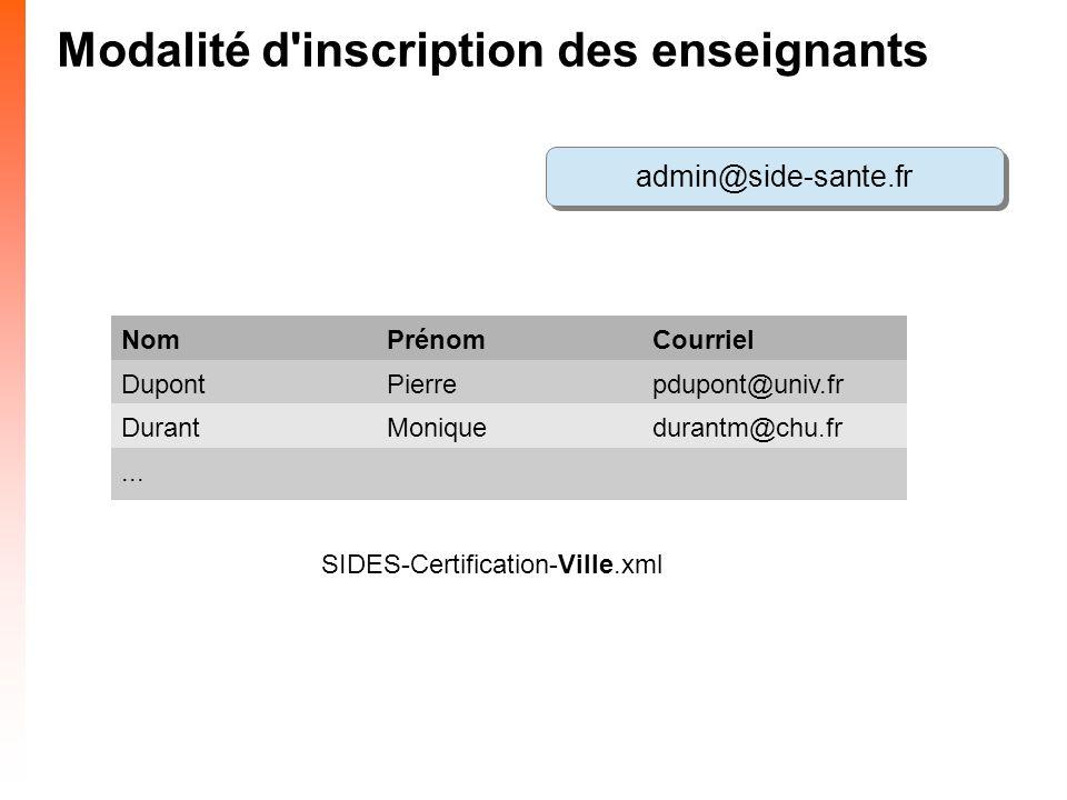 Modalité d inscription des enseignants admin@side-sante.fr NomPrénomCourriel DupontPierrepdupont@univ.fr DurantMoniquedurantm@chu.fr...