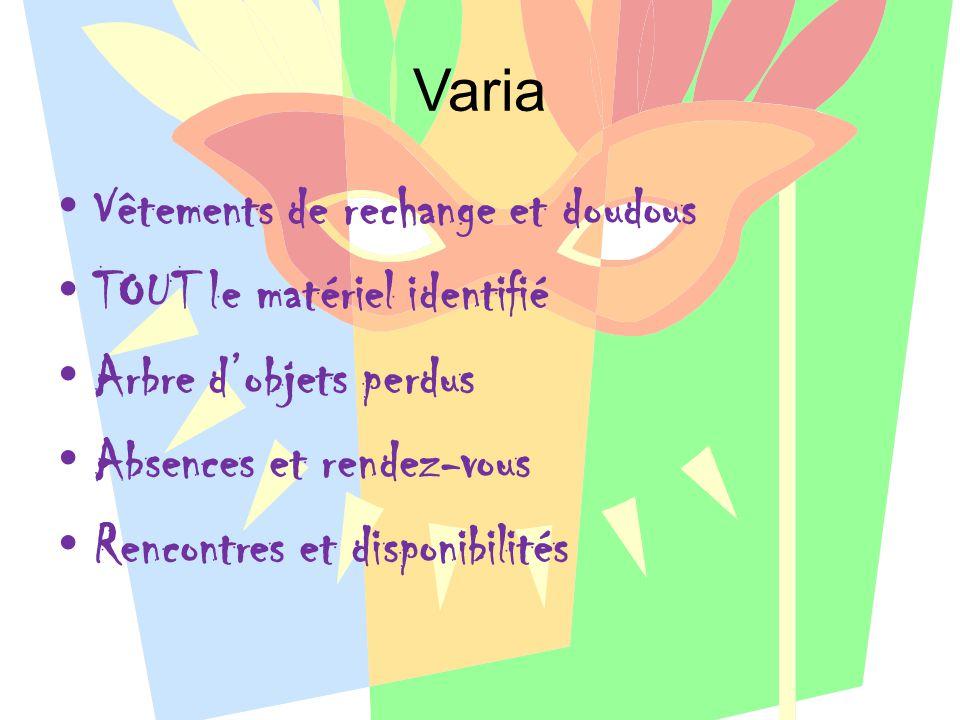 Varia (suite) Collations, dîner et savon pour les mains Scholastic Bulletins et observations Bijoux et objets de la maison Élèves avec suivis professionnels Questions