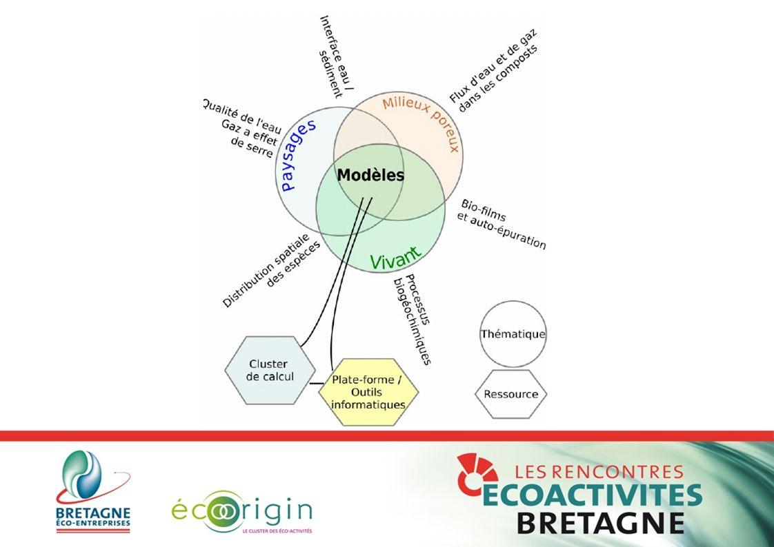 14 octobre 2014 Rencontres Eco-activités Bretagne 27 La mesure environnementale En cartographiant l'invisible, Tellus Environment offre de nouveaux outils d'aide à la décision