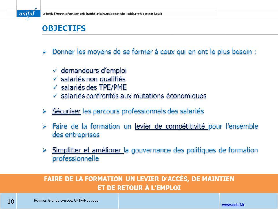 www.unifaf.fr OBJECTIFS  Donner les moyens de se former à ceux qui en ont le plus besoin : demandeurs d'emploi salariés non qualifiés salariés des TP